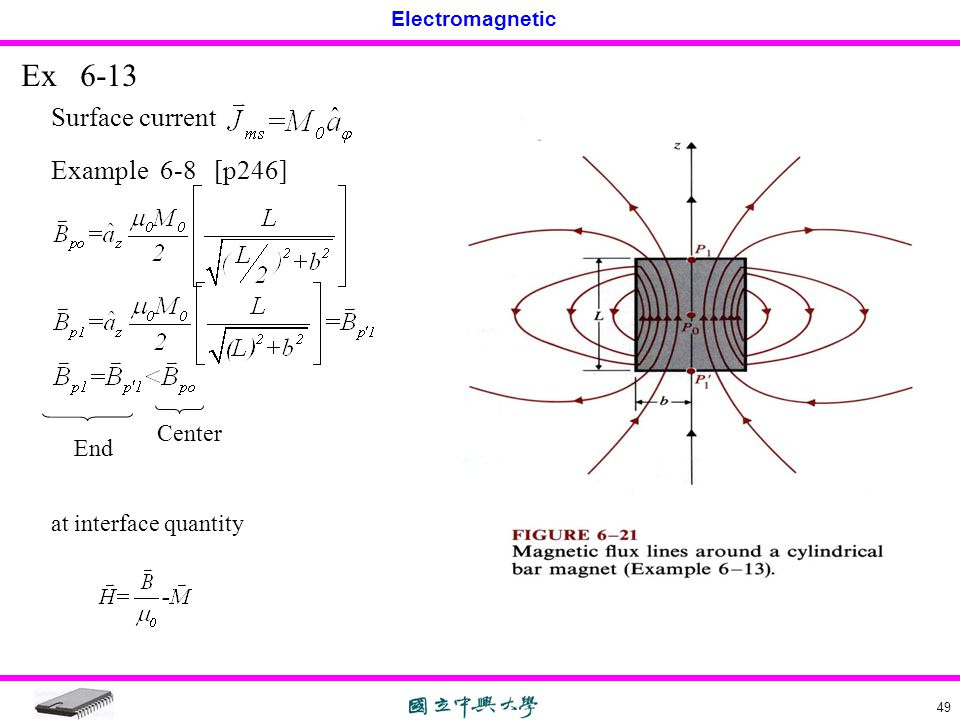 Ex 6-13 Surface current Example 6-8 [p246] Center End